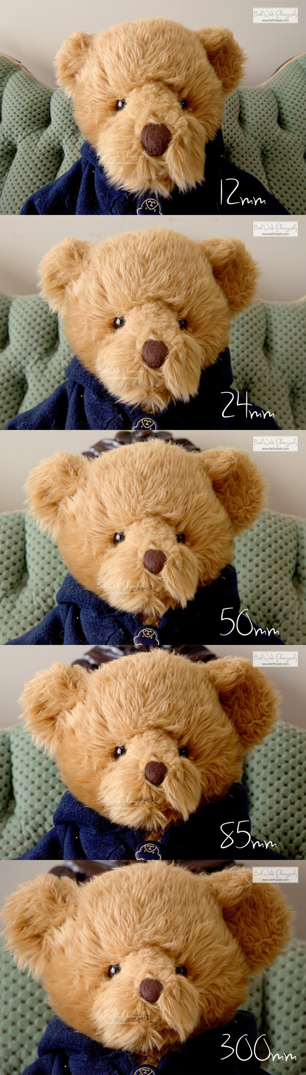 understanding focal length - photography tutorial